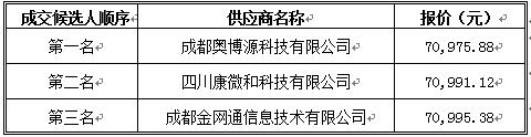 QQ图片2.png